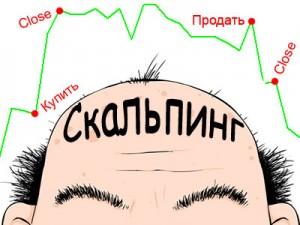 скальпинг на валютном рынке