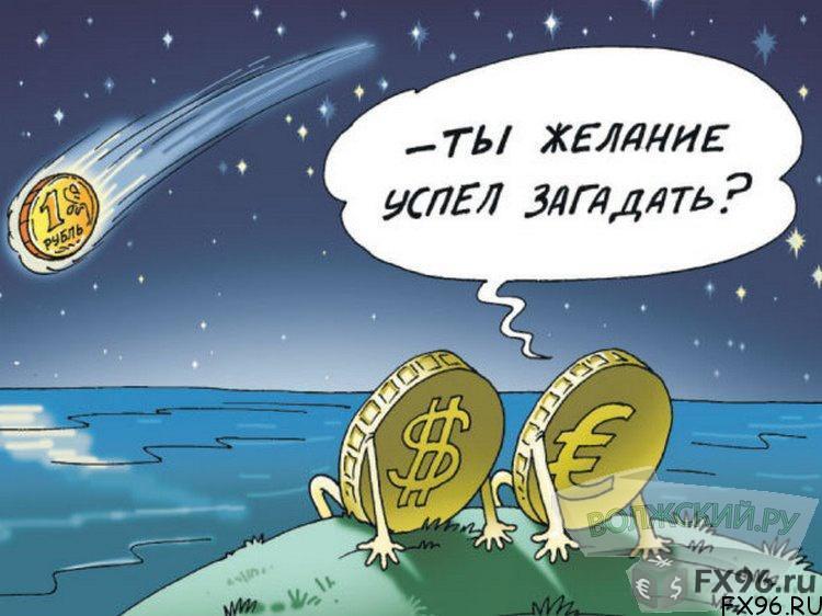 что будет с курсом рубля в 2015 году