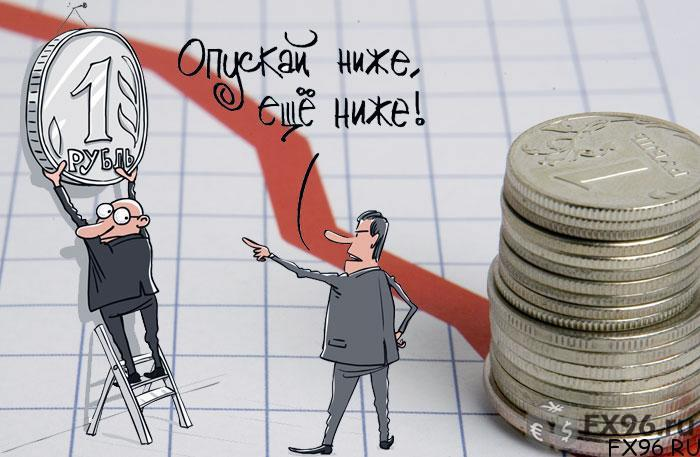 максимальное падение рубля