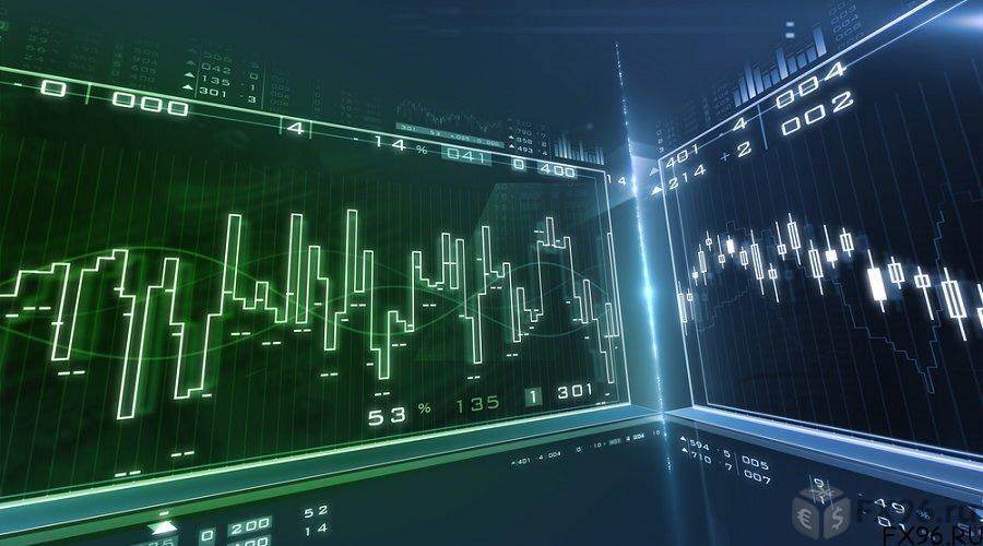 основы технического анализа валютного рынка