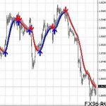 Trand Signal индикатор тренда