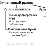 Факторы влияющие на валютные курсы рынка Форекс