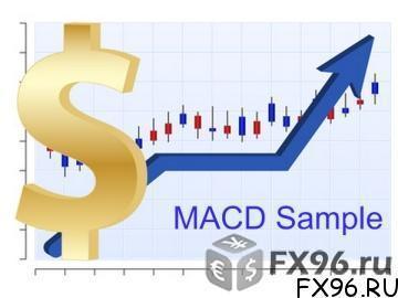 Настраивайте советник MACD правильно и получите прибыль