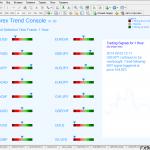 Индикатор Forex Trend Console v2 скачать
