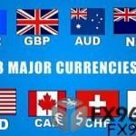 Кросс-курс валют: понятие и торговля