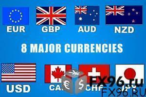 кросс курс на сегодня для разных валют