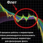 E-rainbow профессиональный индикатор для форекс