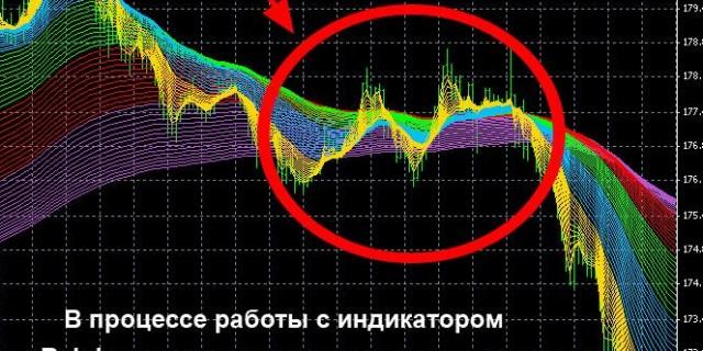 e-rainbow 1.0 индикатор тренда