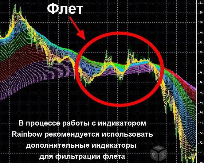 Форекс e-rainbow eur vs usd forexpros