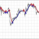 Новый индикатор SkDon Trend Signal для мт4