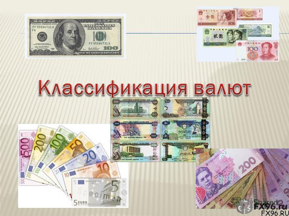 что такое котируемая валюта на форекс