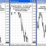 Торговая система три экрана