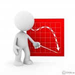 Аналитический прогноз: технический и фундаментальный подход