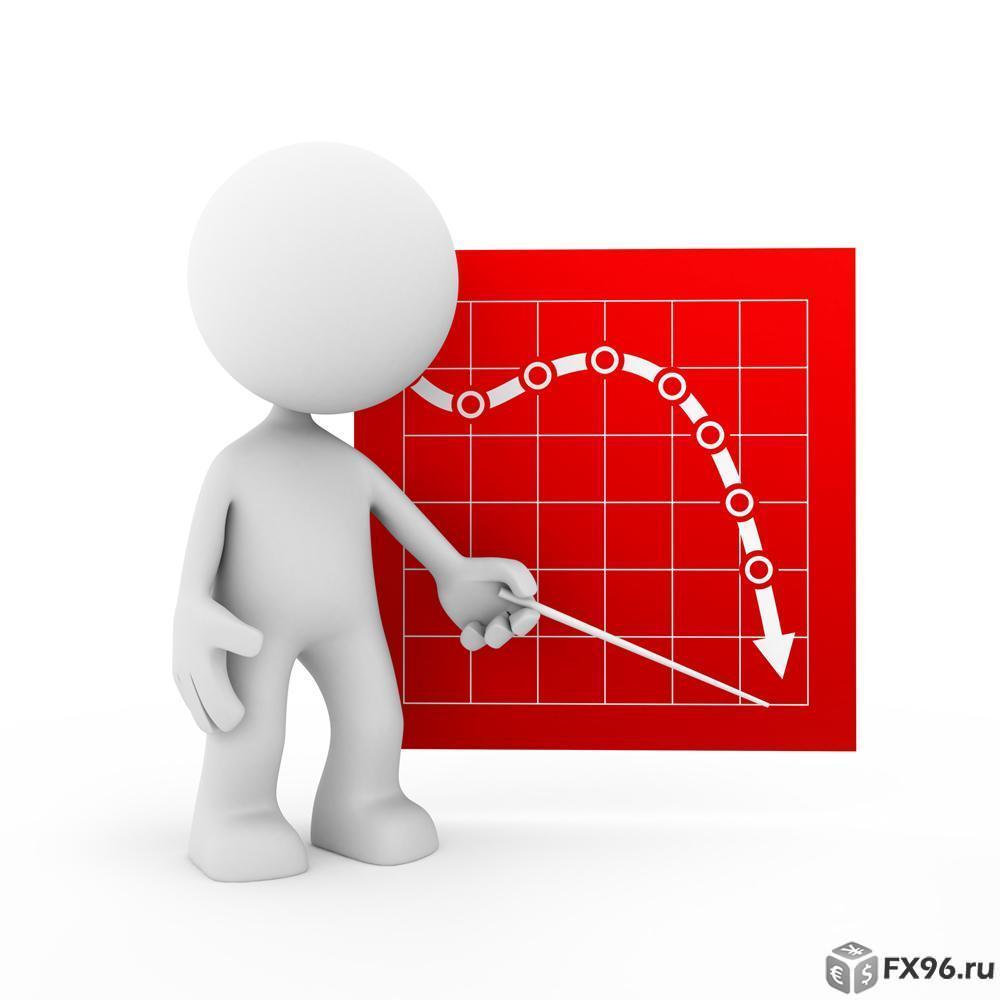 основы аналитического прогноза