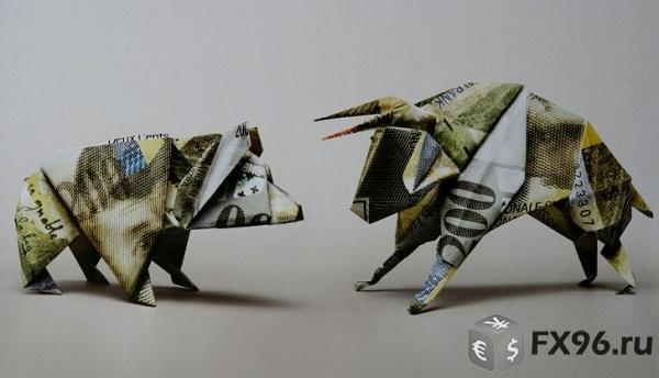 валютный дилинг на рынке Форекс